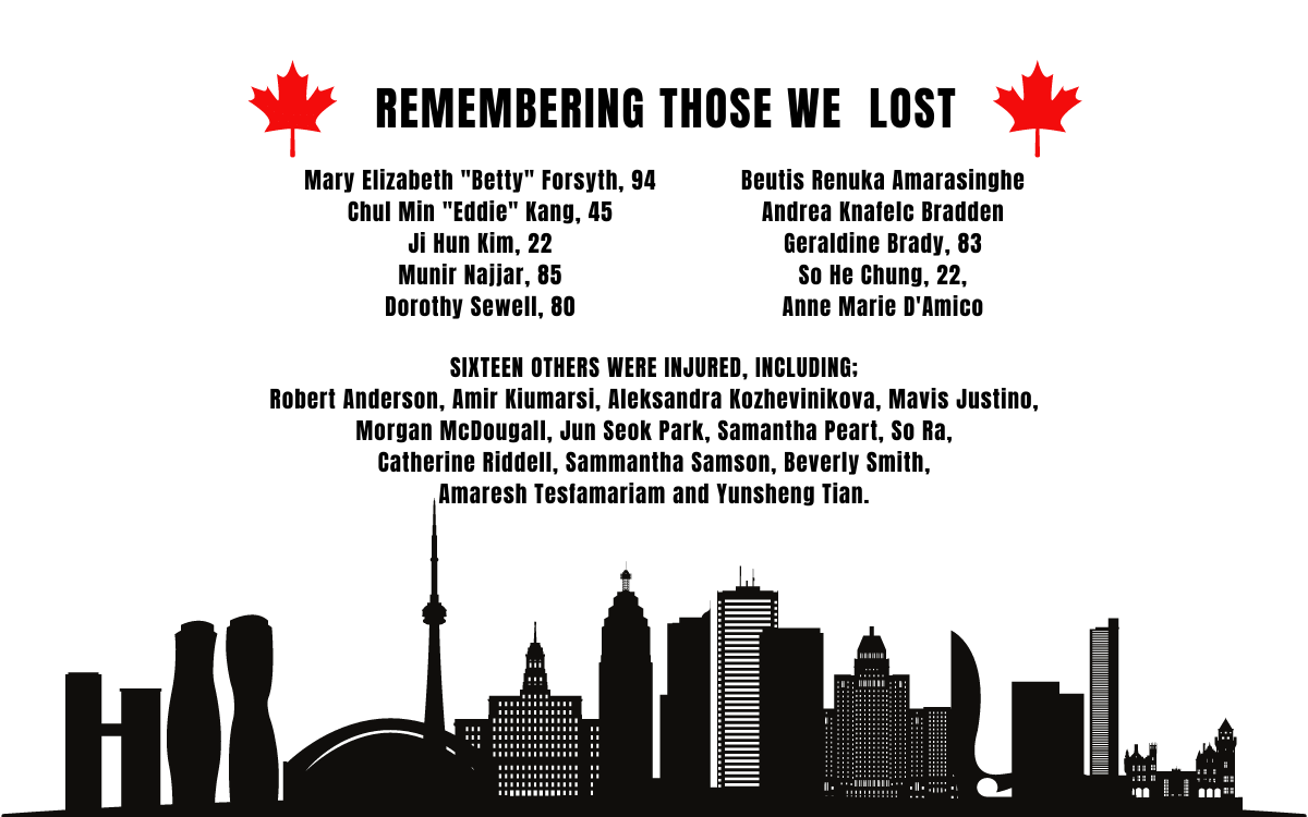 Remembering those we lost